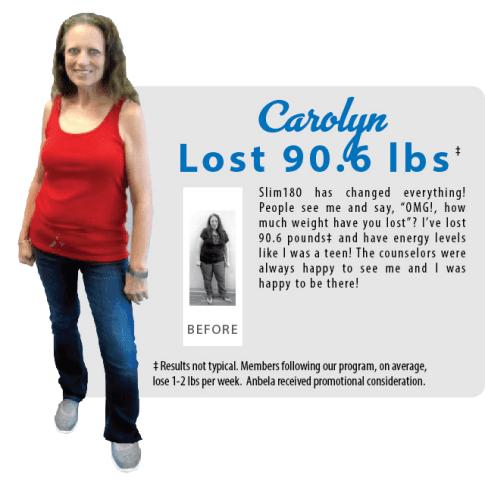 Carolyn Lost 90lbs